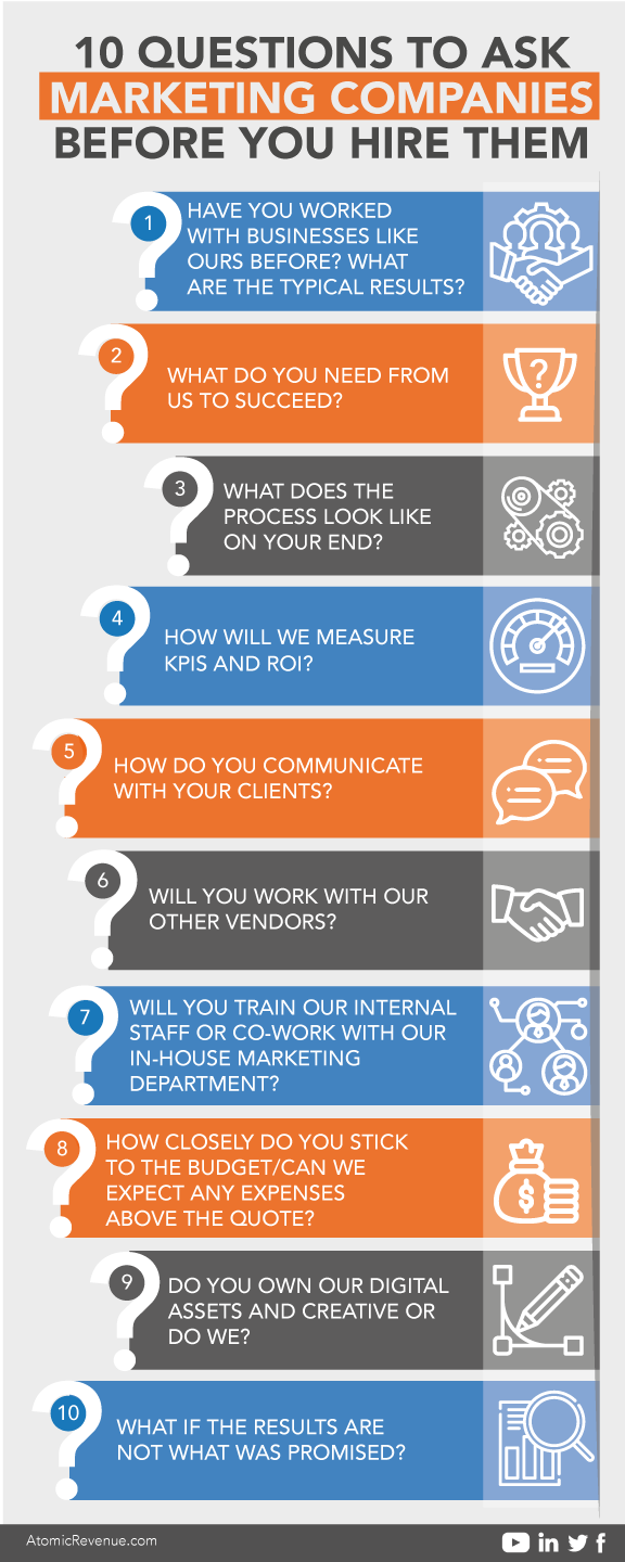 Questions to Ask Marketing Companies before you hire them