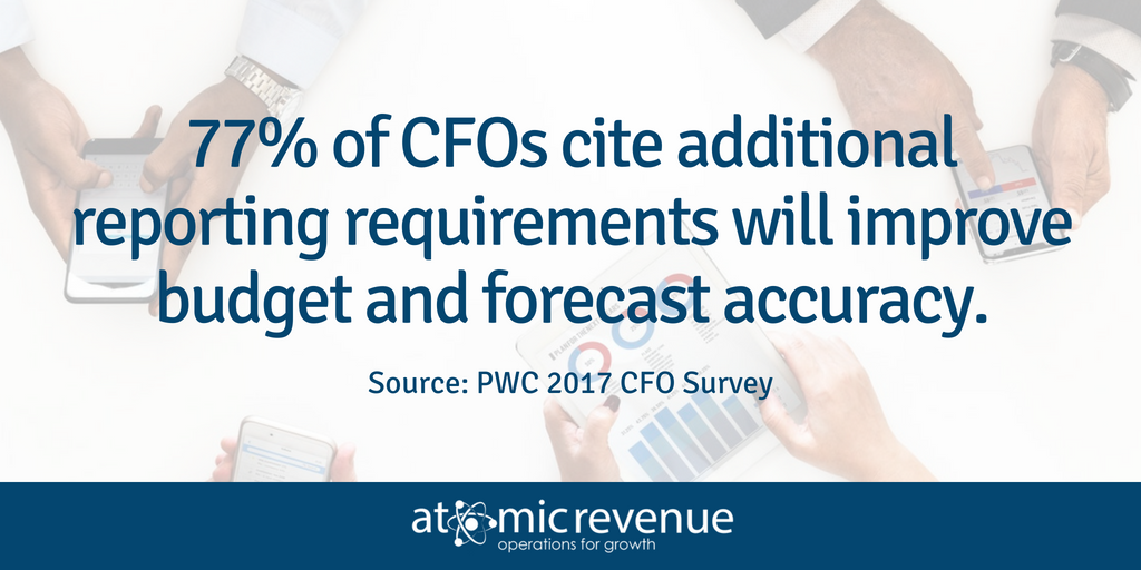 CFO Budgeting forecasting PWC 2017 Survey