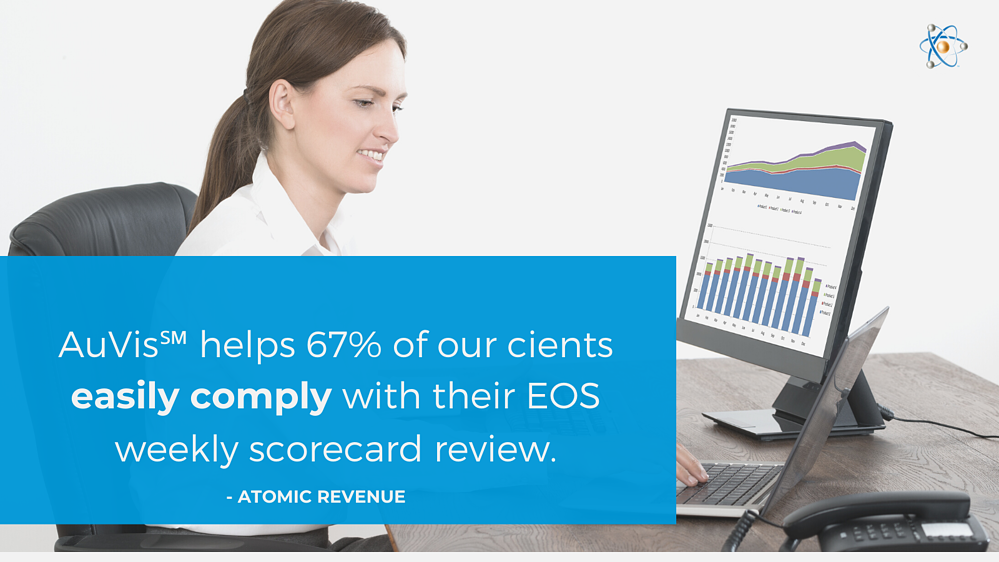 auvis helps 67% of clients comply with EOS weekly scorecard review
