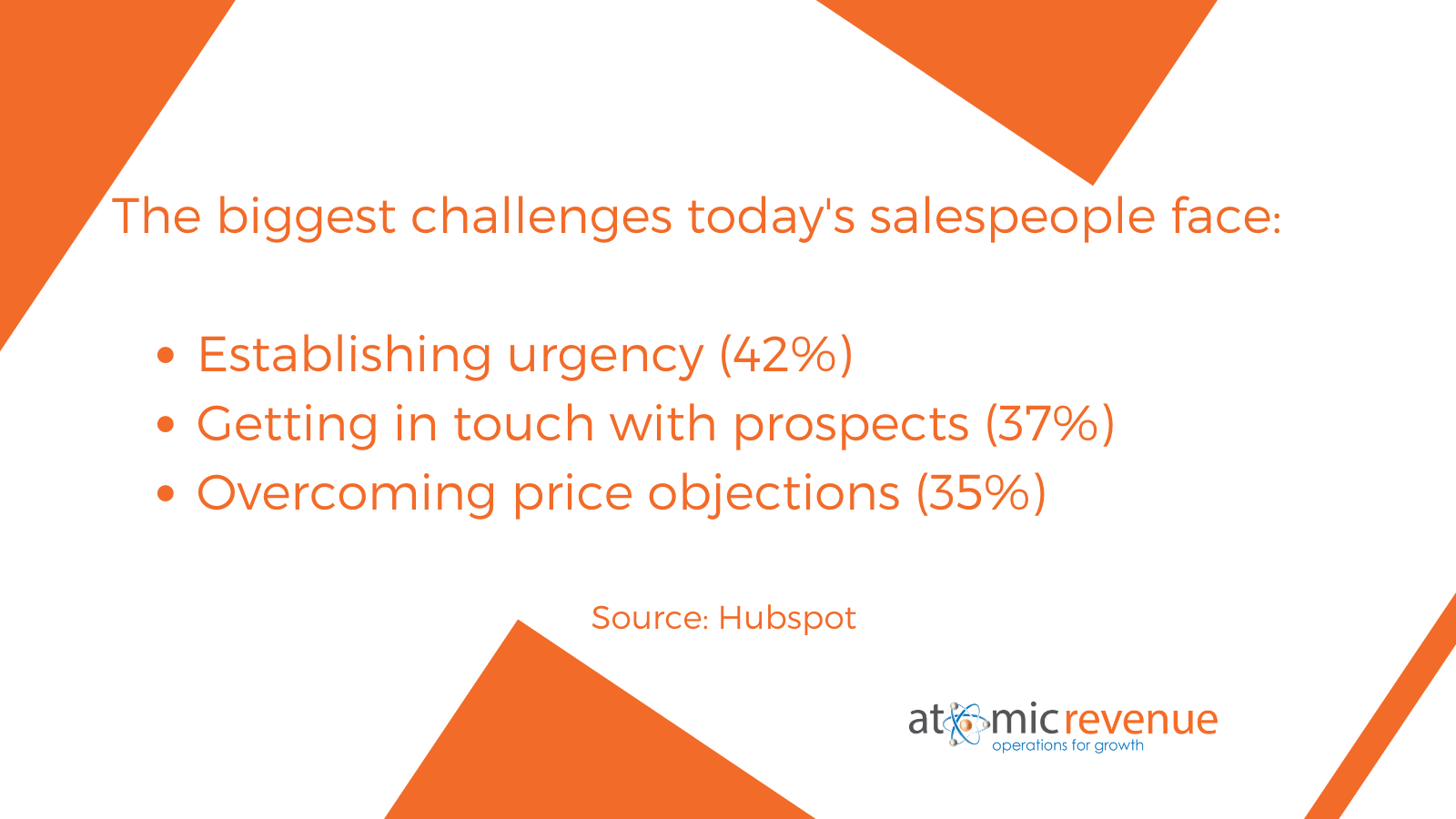 biggest challenges for sales people reps overcoming objections atomic revenue
