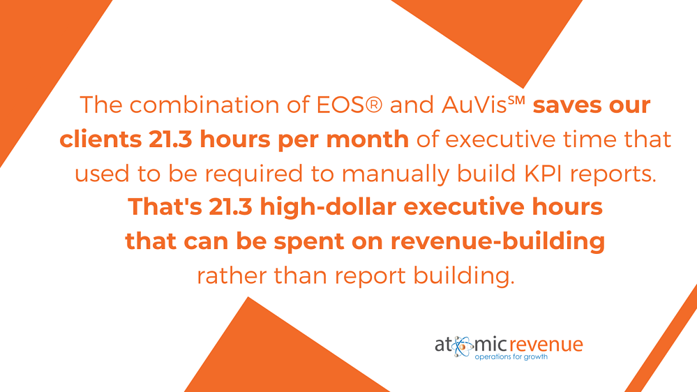 combination of EOS and AuVis saves clients hours executive time building reports atomic revenue