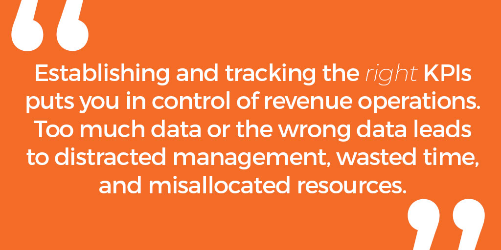 tracking the right kpis is important to success