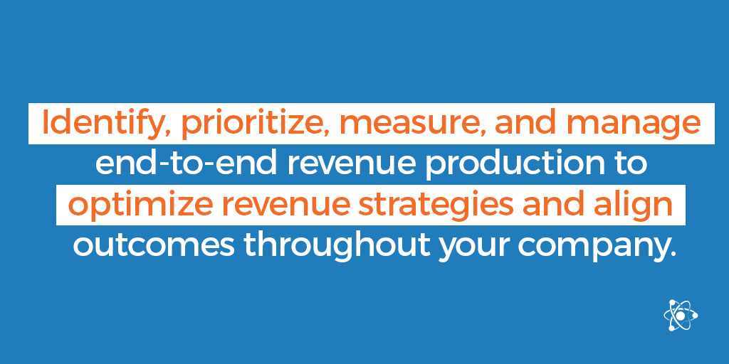 identify-prioritize-manage