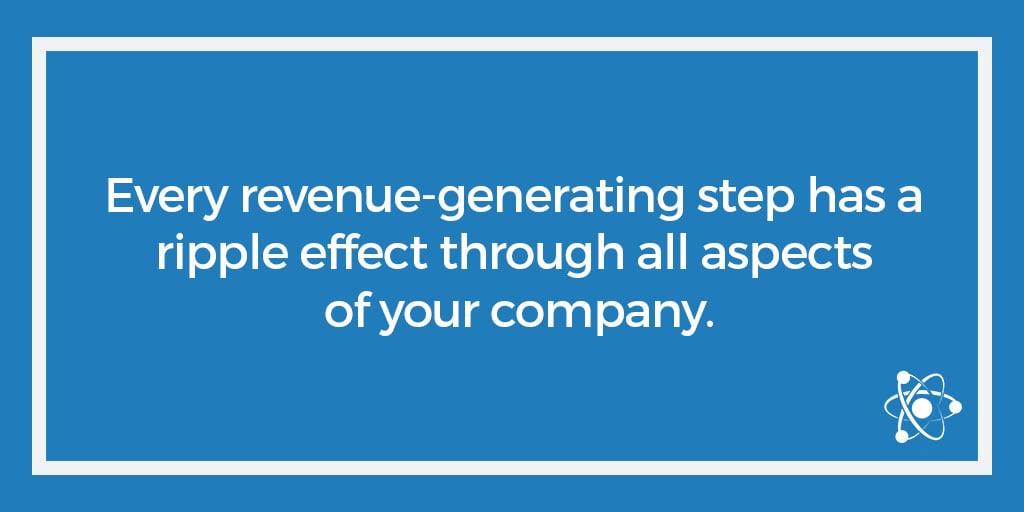 revenue-generating-steps